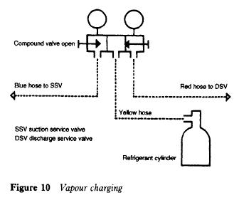 Refrigeration Service Valve Diagram as well Ltf2112arw Wiring Diagram further Pontiac Montana Hvac Diagram further Zone Electric Car Wiring Diagram For further Whirlpool Air Conditioner Wiring Diagram. on basic freezer diagram