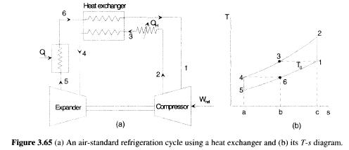 air-standard-refrigeration-heat-exchanger