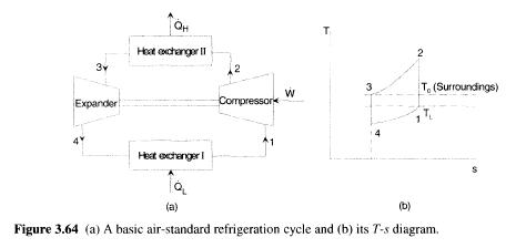 air-standard-refrigeration