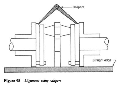 alignment-caliper
