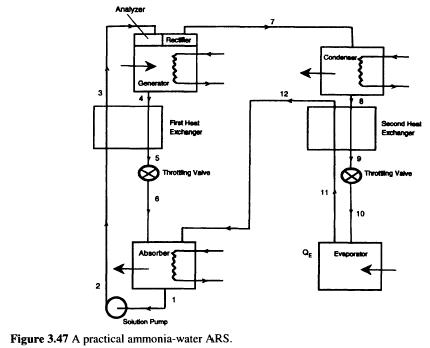 Mechanical Relay Wiring Diagram in addition Sears Wiring Diagrams as well Diagram Refrigeration Unit in addition Pressor Current Relay Wiring Diagram Diagrams together with 2010 08 01 archive. on simple refrigerator wiring diagram