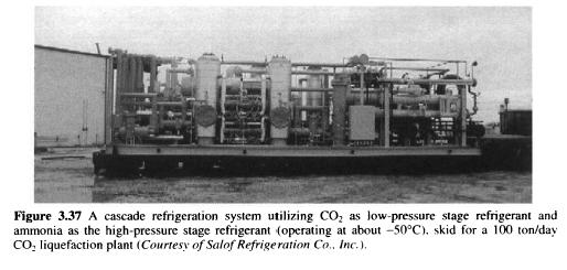 A cascade refrigeration system utilizing CO2 as low-pressure stage refrigerant and ammonia as the high-pressure stage refrigerant (operating at about -50°C). skid for a 100 ton/day CO2 liquefaction plant