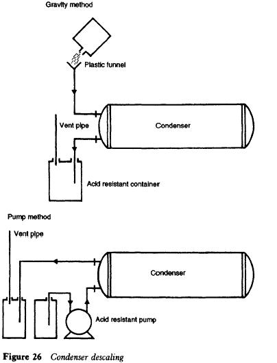 copeland condenser wiring diagram images unit capacitor wiring condenser diagram water get image about wiring diagram
