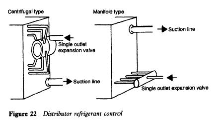 Distributor refrigerant control