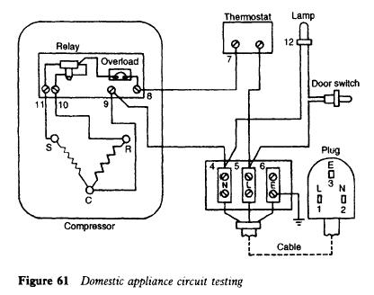 domestic refrigerator circuit testing domestic refrigerator electrical faults refrigerator wiring diagram refrigeration compressor at webbmarketing.co