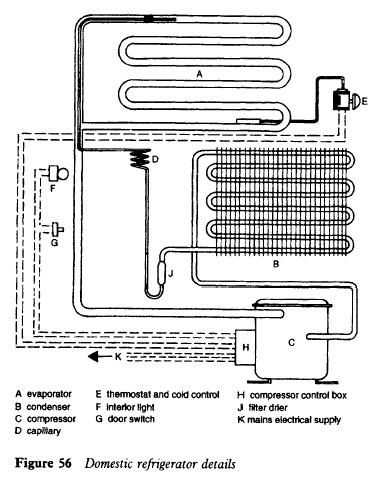 Domestic Refrigerator Components And Operations Refrigerator - Circuit Diagram Refrigerator
