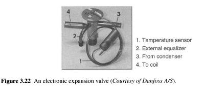 electronics-expansion-valve