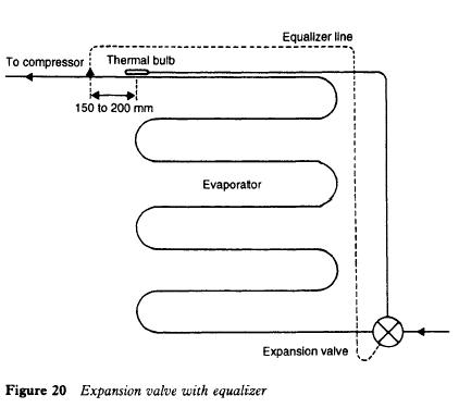 Expansion valve with equalizer