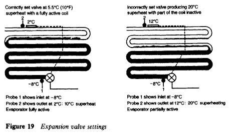 Expansion valve settings