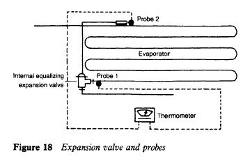 Expansion valve and probes