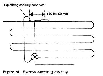 External equalizing capillary