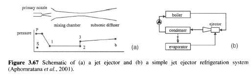jet-ejector-refrigeration