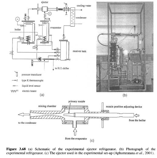 steam jet refrigeration systems | refrigerator ... refrigerator cooling schematic