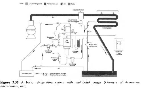 refrigerating system