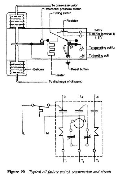 refrigerator oil pressure failure switch refrigerator ranco pressure control wiring diagram wiring diagram provided with the switch oil failure Ranco Pressure Control Wiring Diagram