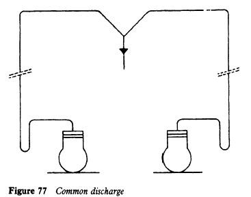 Common discharge
