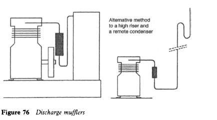 refrigerator-Discharge-mufflers