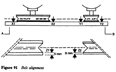 refrigerator-belt-alignment