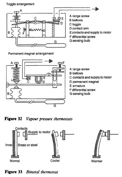 refrigerator service diagnosis and repairs refrigerator troubleshooting diagram