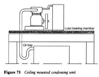 refrigerator-ceiling-condensing