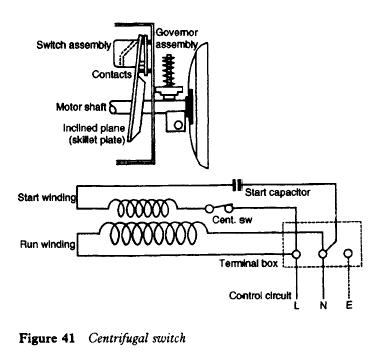 Centrifugal switch