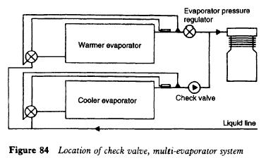 refrigerator evaporator pressure regulator refrigerator troubleshooting diagram. Black Bedroom Furniture Sets. Home Design Ideas