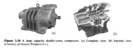 A large capacity double-screw compressor. (a) Complete view. (b) Internal view (Courtesy of Grasso Products b.v.).