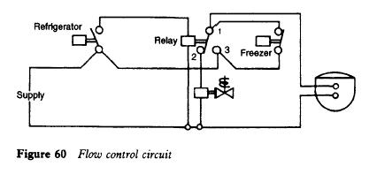 domestic refrigerator components and operations refrigerator rh refrigeratordiagrams com whirlpool refrigerator circuit diagram refrigerator circuit diagram pdf