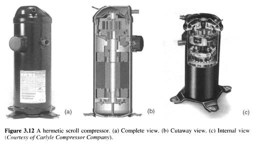 A hermetic scroll compressor, (a) Complete view. (b) Cutaway view. (c) Internal view (Courtesy of Carlyle Compressor Company).