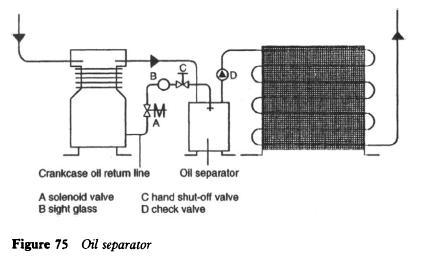 refrigerator-oil-separator