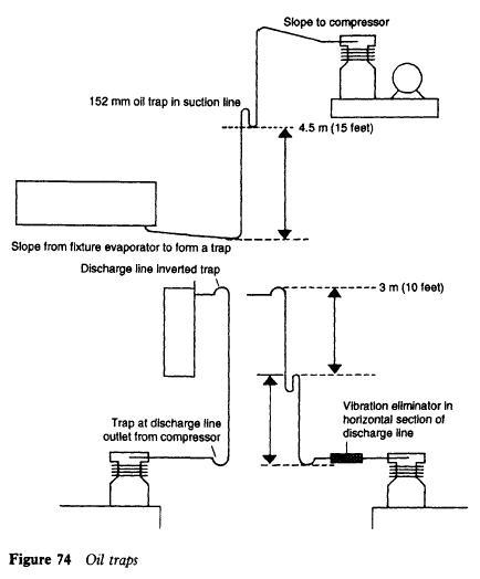 refrigerator-oil-traps