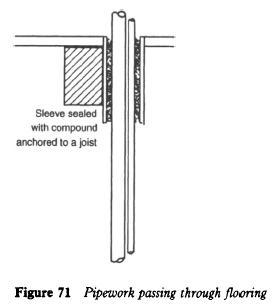 refrigerator-pipework-passing-flooring