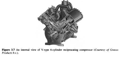refrigerator-reciprocating-compressor