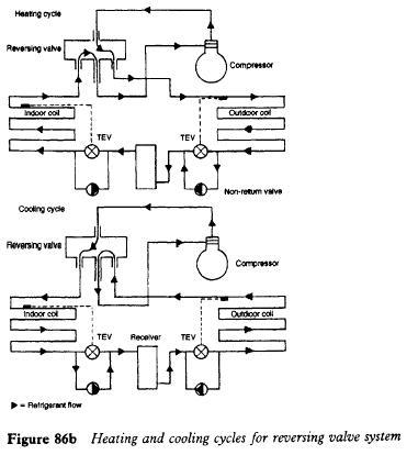 refrigerator-reversing-valve-system
