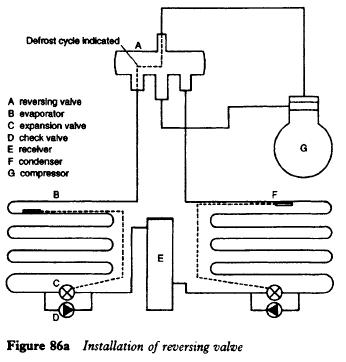water heating system diagram water free engine image for user manual