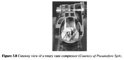 refrigerator-rotary-vane-compressor