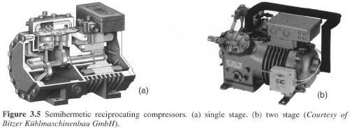 refrigerator-semiherrmetic-compressor