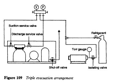 Triple evacuation arrangement