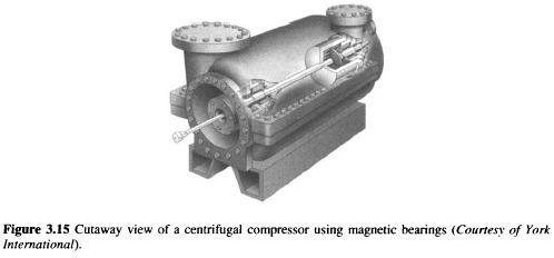 refrigerator-turbo-compressor