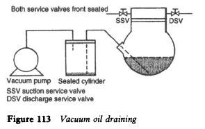 refrigerator-vacuum-oil-draining