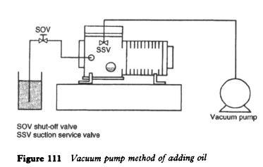 refrigerator-vacuum-pump
