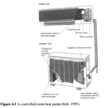 room-heat-pump