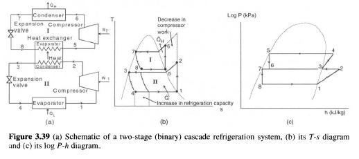 schematic-twostage-cascade-refrigerating-system