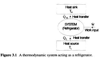termodynamic