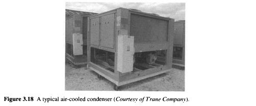 typical-air-cooled-condenser