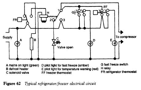 Typical refrigerator~freezer electrical circuit