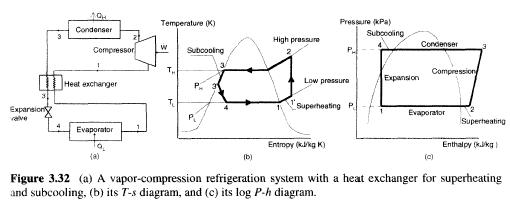 vapor-compression-system
