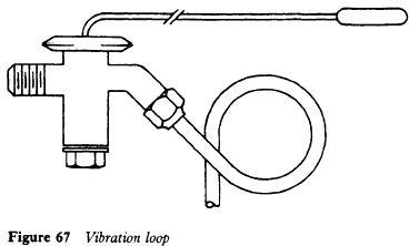 vibration-loop
