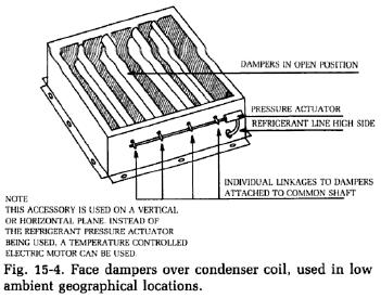 face-dampers-condenser-coil