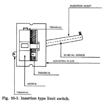 limit-switch-insetion